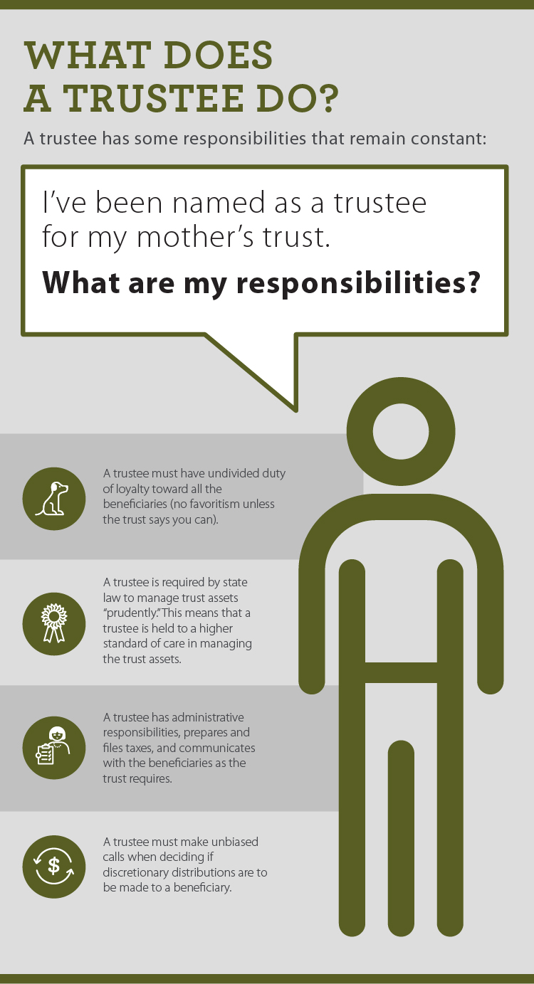 infographic of what is a beneficiary and responsibilities of trustee