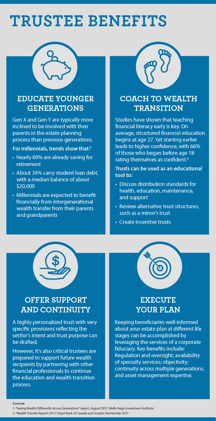 infographic outlining trustee benefits and what is a beneficiary