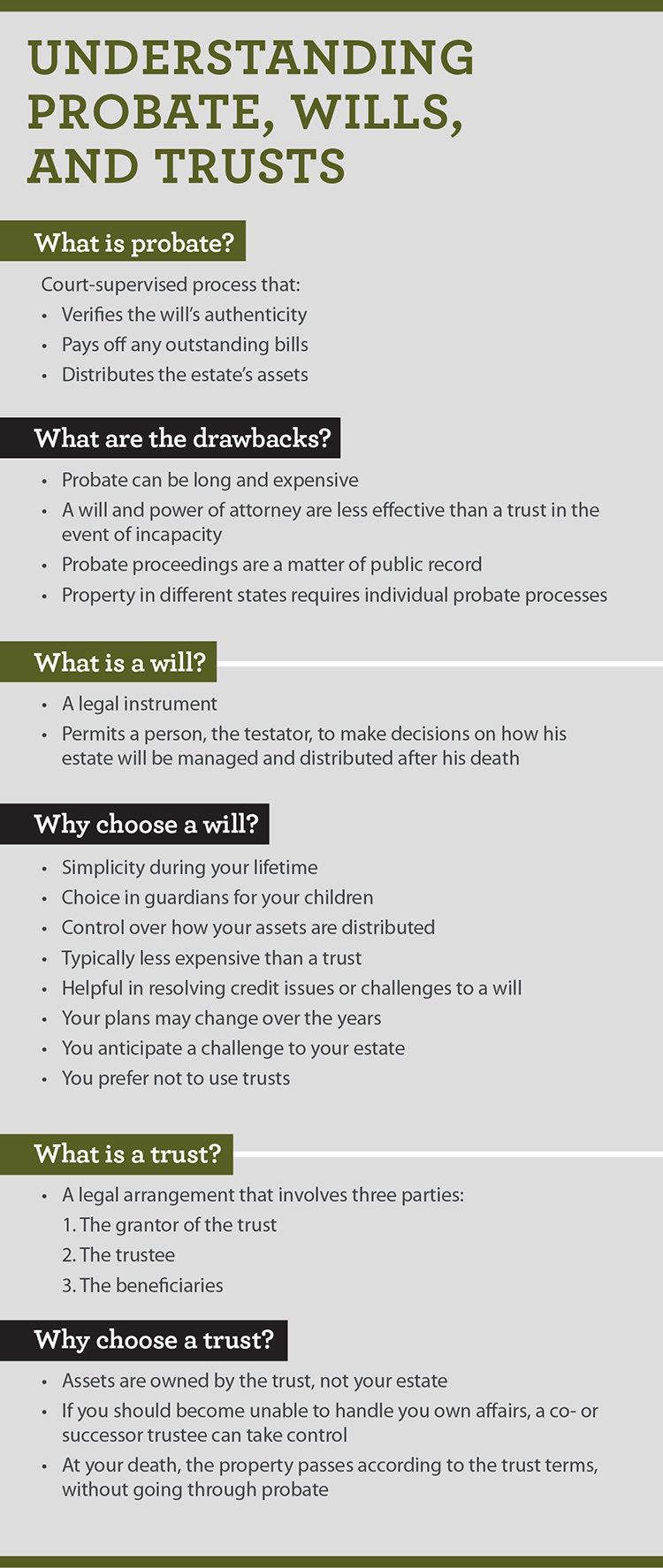 Understanding Probate, Wills and Trusts | Estate Planning